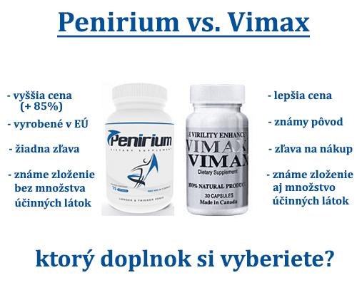 penirium vs vimax